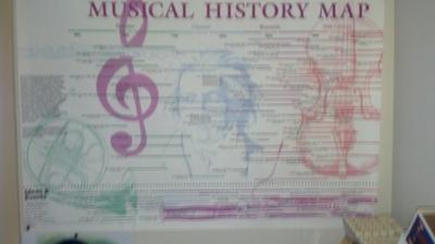 musicposters,inc
